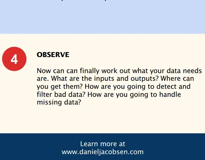 The AI value catalyst step 4: Observing