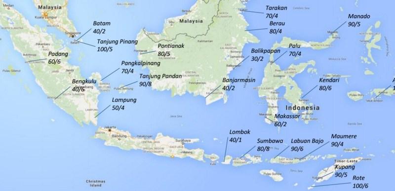 Hvilket fly skal vi med fra Yogyakarta?