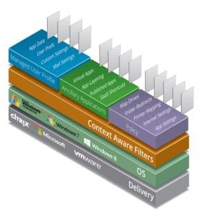 Microsoft – dannyvandam net