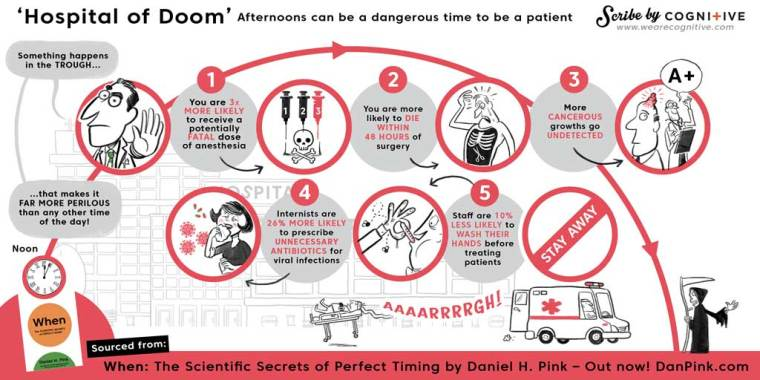 Dan Pink - When: Hospitals of Doom