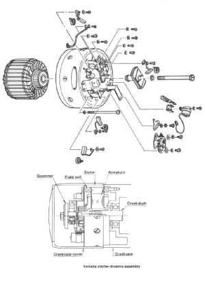 Dan's Motorcycle GeneratorElectric Starter (Dynamo)