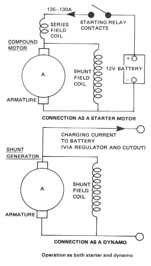kohler 5e generator diagram all about repair and wiring collections kohler e generator diagram hitachi starter generator wiring diagram images kohler e generator diagram