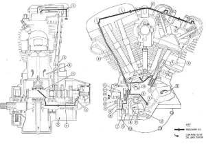 Hd 1340 Evo Motor  impremedia