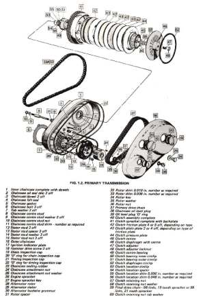 BICYCLE ENGINE CLUTCH KIT DIAGRAM  Auto Electrical Wiring Diagram