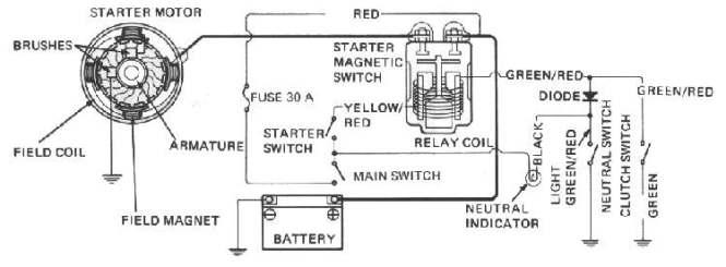 starter motor solenoid wiring diagram wiring diagram 4 pole winch solenoid wiring diagram wirdig