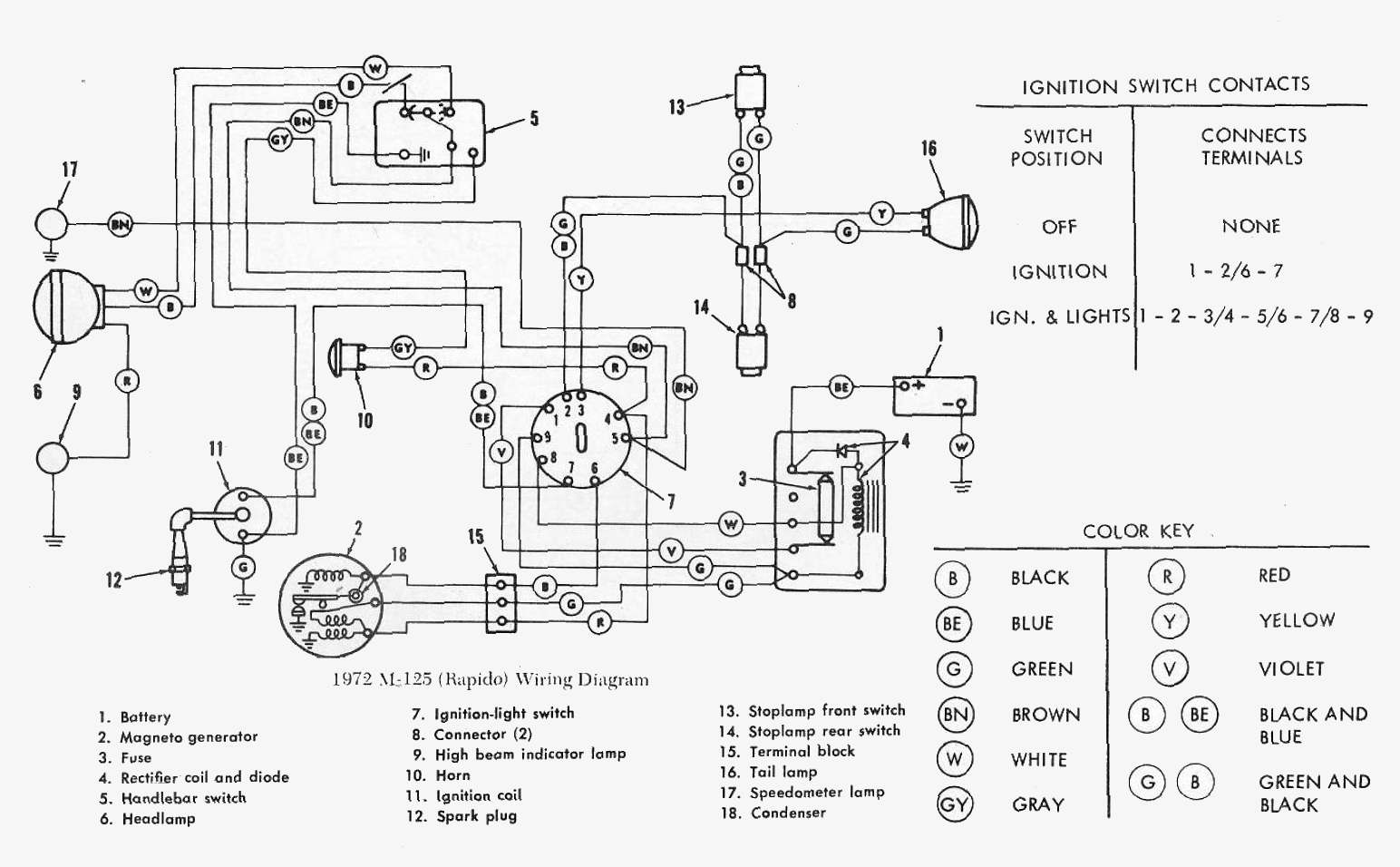 Diagram Suzuki Vl 125 Wiring Diagram Full Version Hd