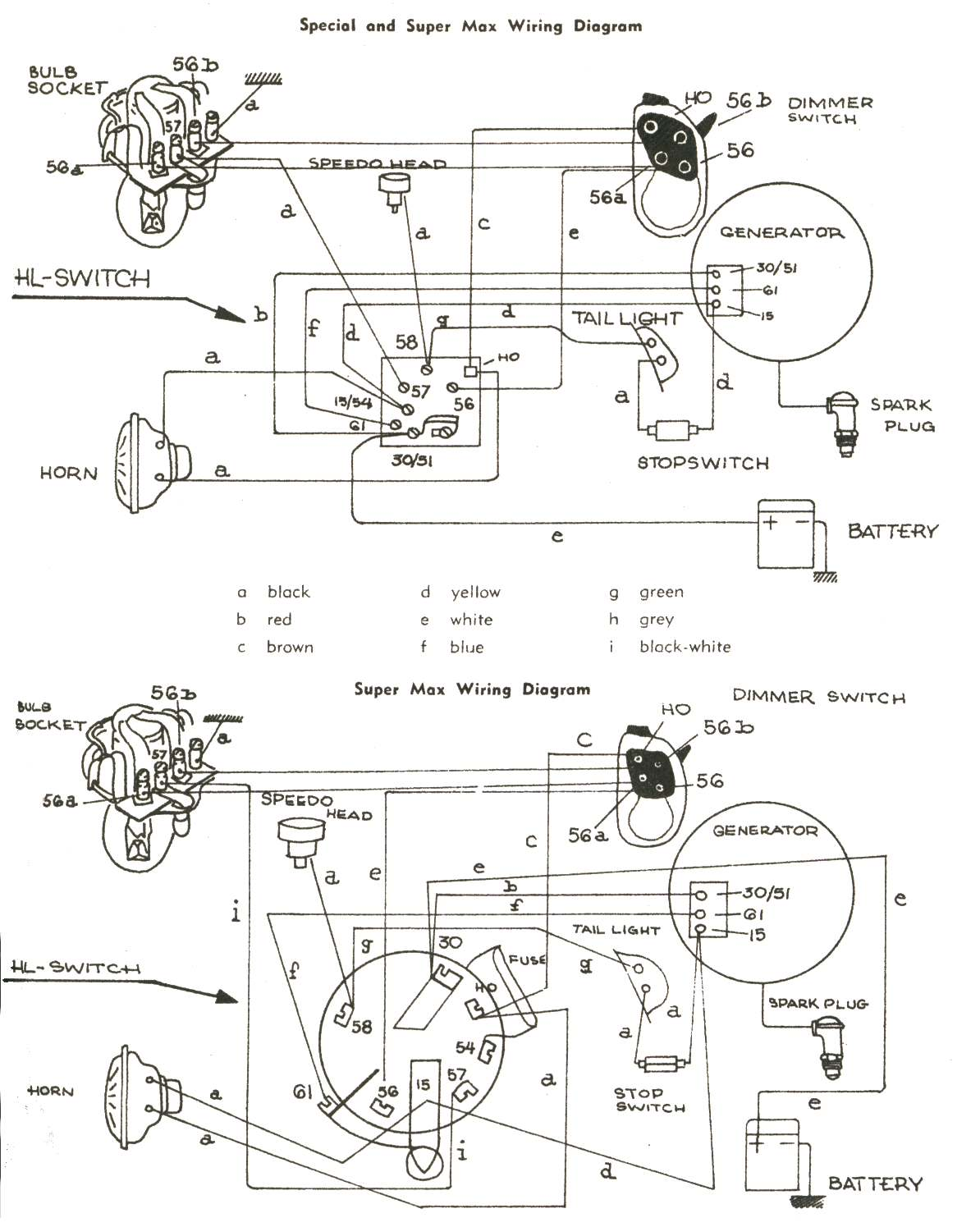 125cc Wiring Diagram