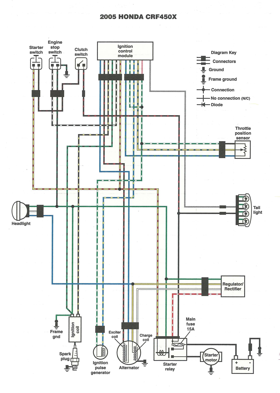 1987 suzuki gsxr 1100 wiring diagram yamaha 1100 wiring