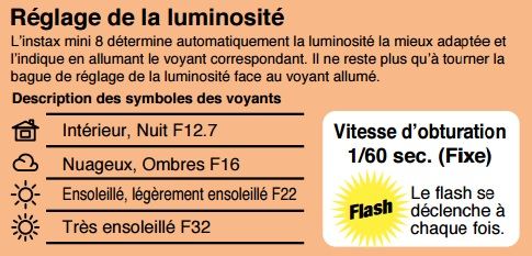 Instax Mini 8 - Réglage de la luminosité