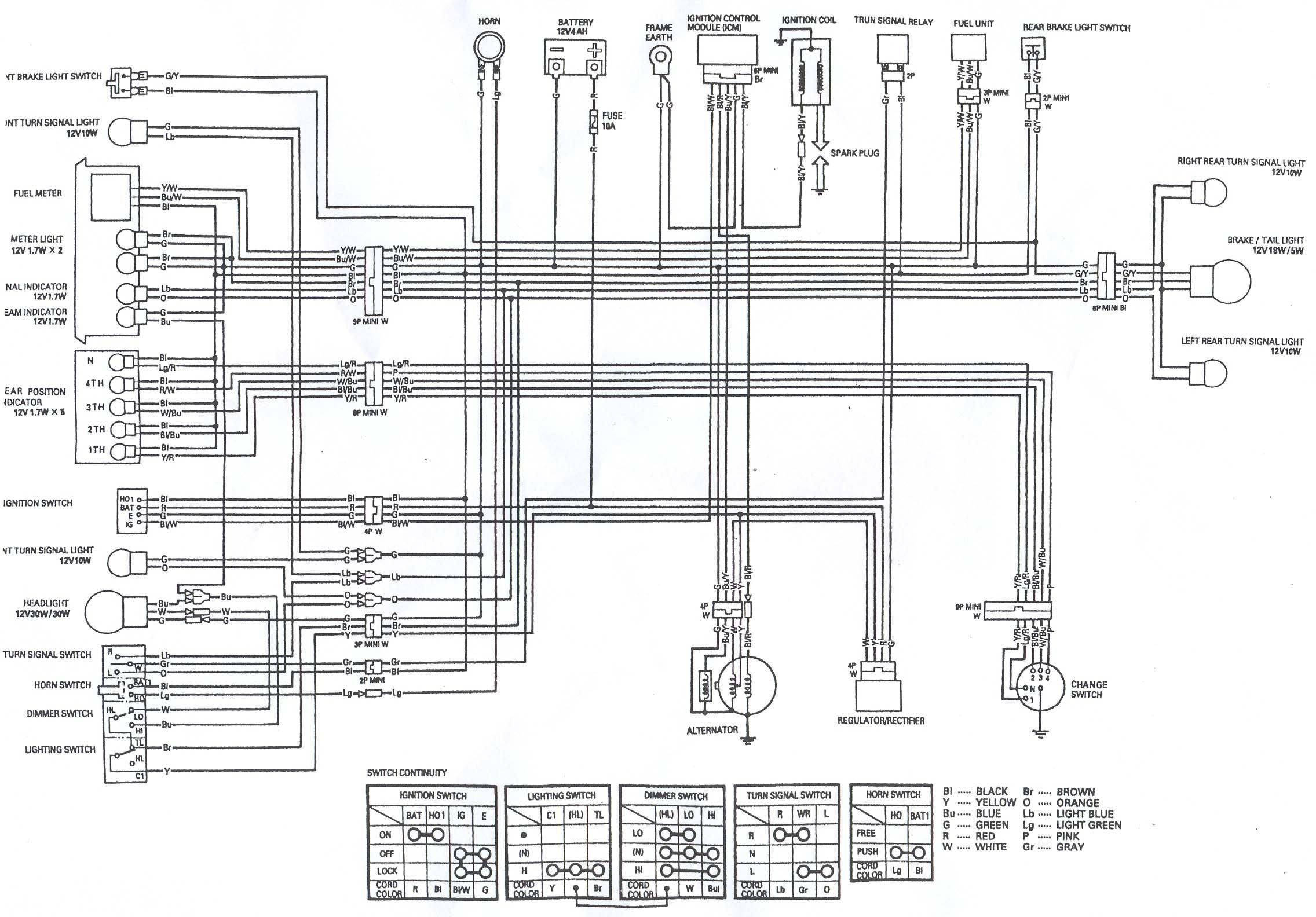 File Name Honda Cl70 Wiring Diagram