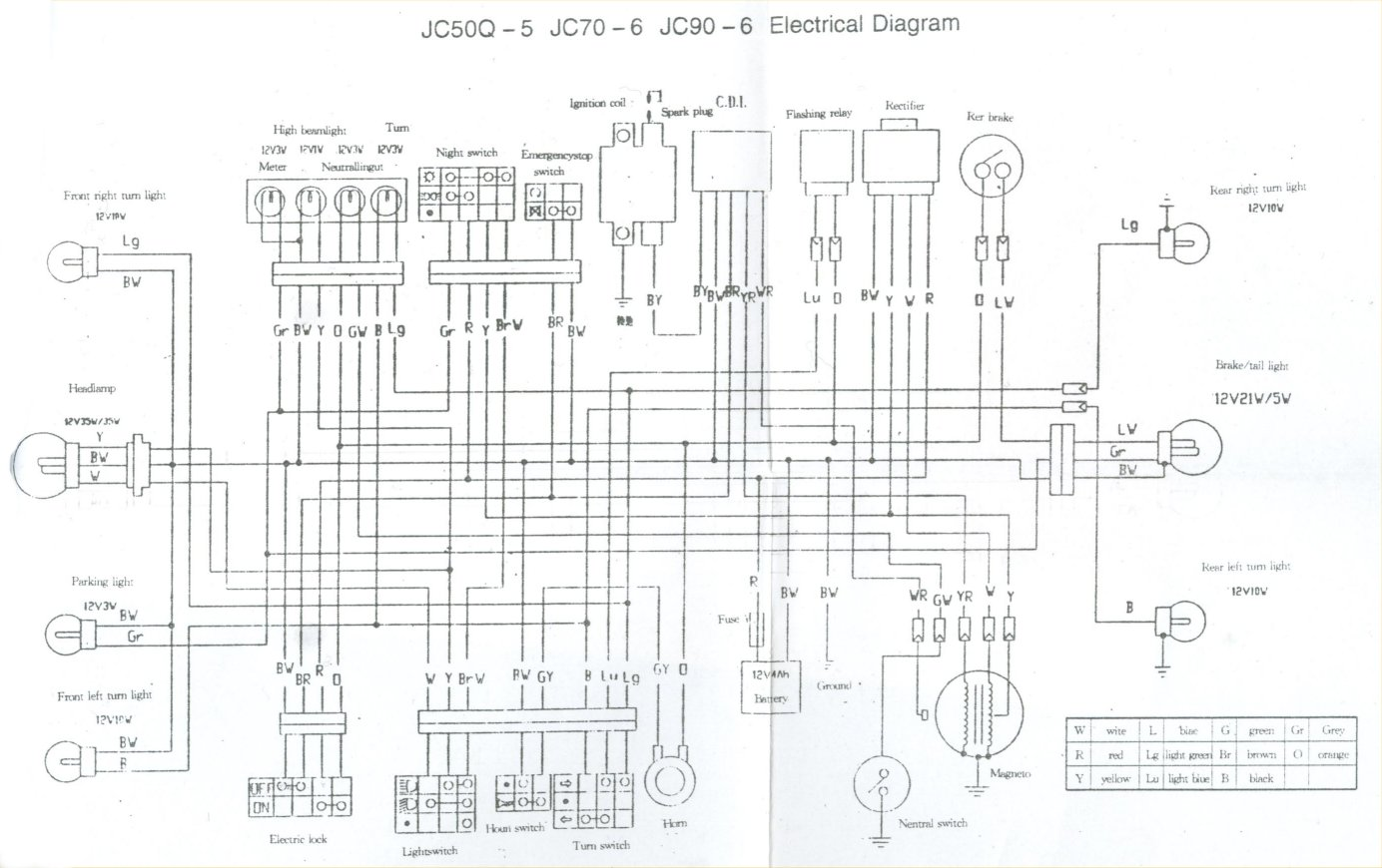 1027685 Xr200 Lights in addition Kazuma 4 Wheelers Ignition Wiring Diagram in addition Scooter Scoot Ngo Wiring Wiring Diagrams additionally Cen Tech Wiring Harness Diagram Motorcycle together with Auranthe. on pocket bike wiring diagram