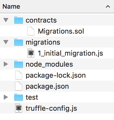Truffle Project Directory Structure
