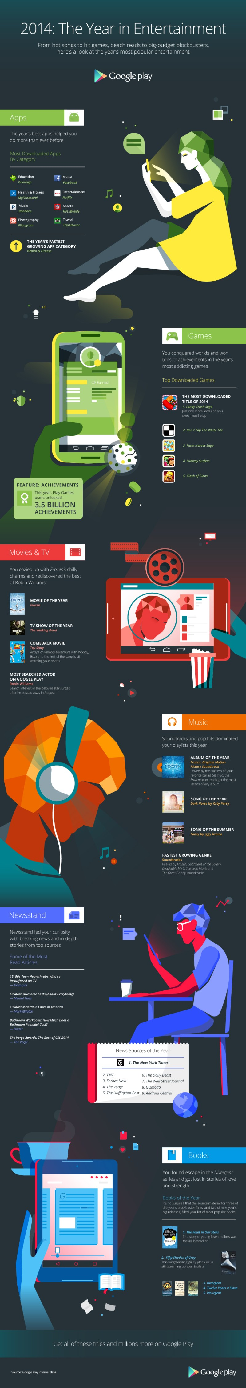 Google Play - End of Year Infographic - 2014 - FINAL (1)