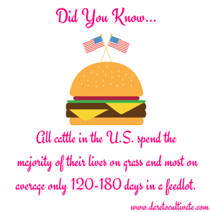 America's farmers & ranchers produce 20%of the world's beef with just 7% of the world's cattle. (3)