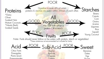 Vitamins to help lose weight and gain energy photo 5