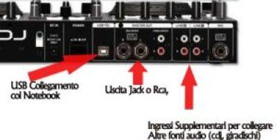 come collegare un controller ad un uscita audio
