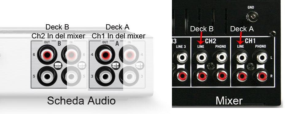 collegare scheda audio a mixer