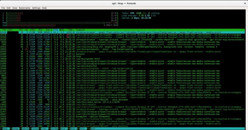 Using htop in Linux via Command Line
