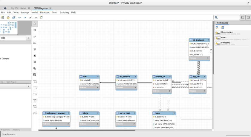 How to generate er diagram from existing mysql database just as shown above the step for generating er entity relationship diagram from an existing database in a mysql database server using mysql workbench has ccuart Images
