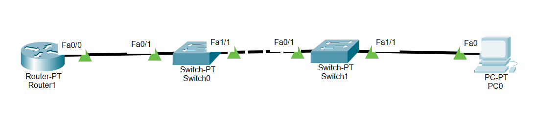 How to Simulate DHCP Implementation with VLAN using only one PC, two Switch and one Router