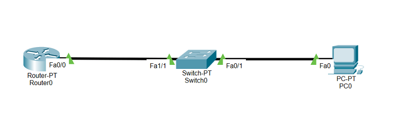How to Simulate DHCP Implementation using only one PC, one Switch and one Router