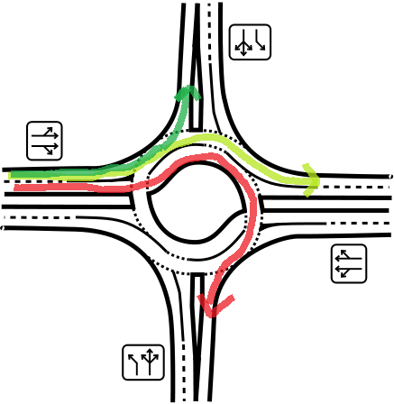 A basic turbo roundabout layout, onto which I've expertly drawn some example routes. Original illustration by Juerde, click for info.
