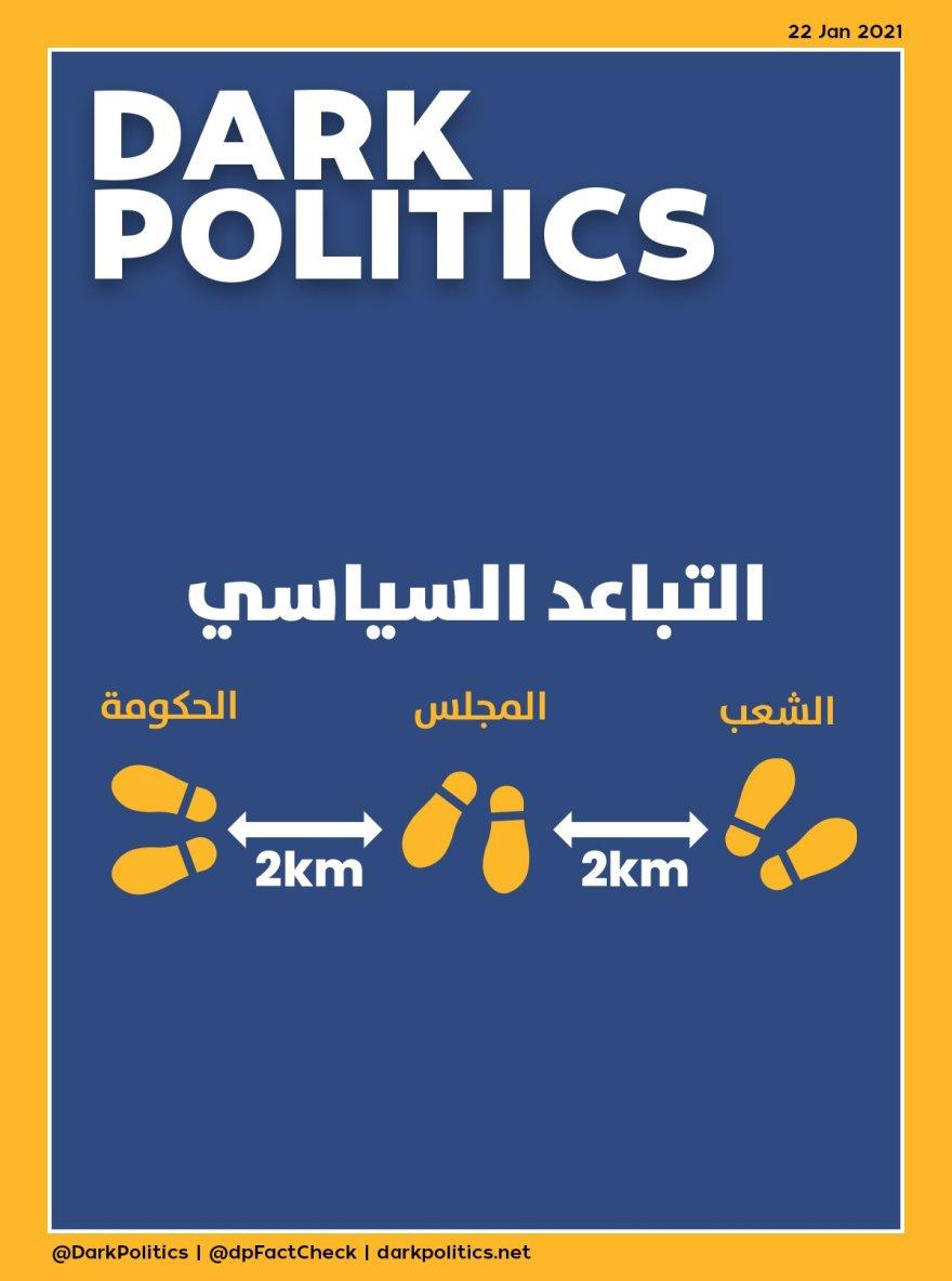 غلاف يناير 2021 - التباعد السياسي