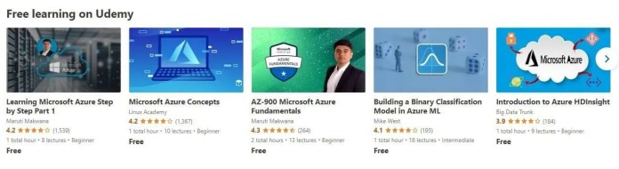 Learn Microsoft Azure From Udemy Free Courses