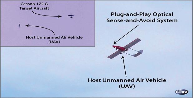 Sense-and-avoid (SAA) system flight test