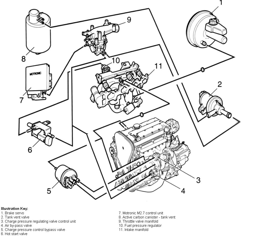 Index Of Car Various