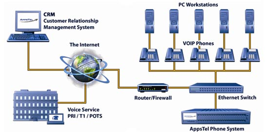 Best voip phone systems for small business voip phone systems ccuart Choice Image