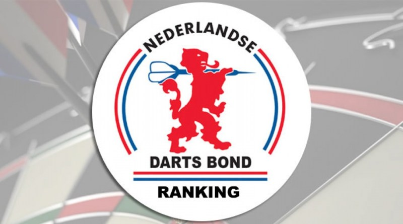 Jeffrey Stigter wint in rotje knor tijdens de vijfde NDB Ranking 2017-2018