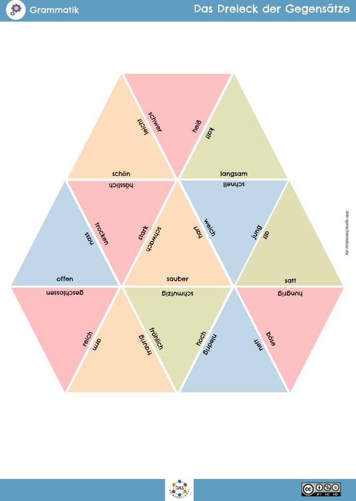 Dreieck – Gegensätze