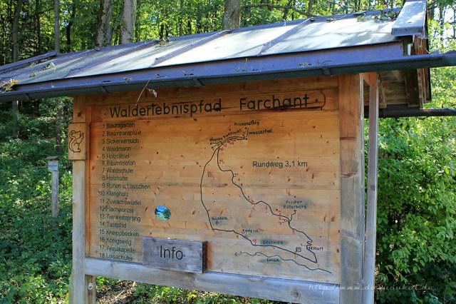 Wegetafel Farchant Waldlehrpfad