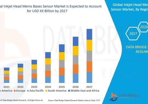 Inkjet Head Mems Bases Sensor Market