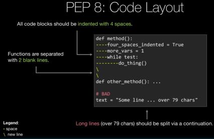 Write pythonic code like a seasoned developer screenshot