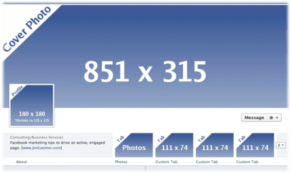 How to Target Your Competitors Facebook Fans | Datadial ...