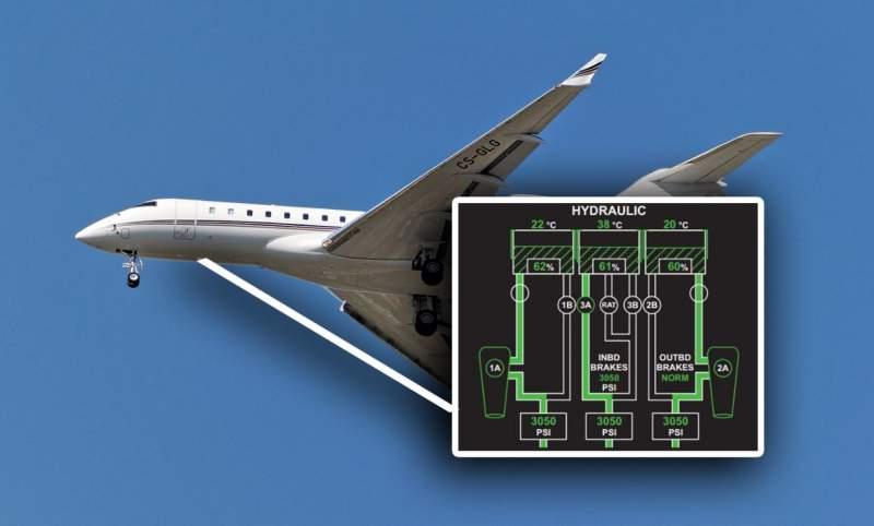 Initiation aux systèmes hydrauliques d'un avion