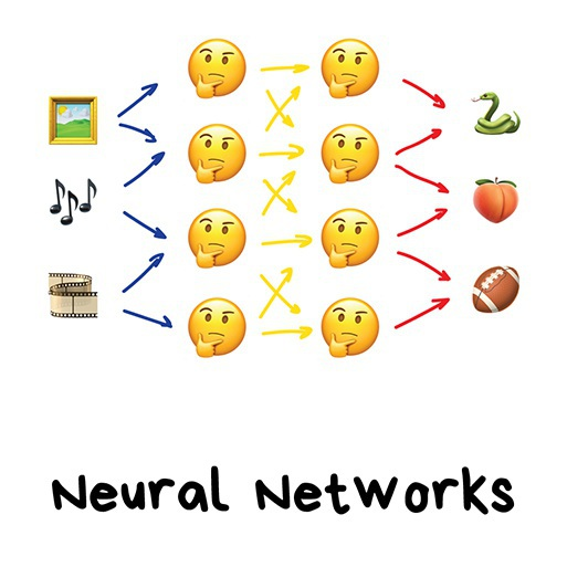 Neural Networks and Deep Leaning