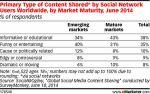 Motivazioni per le Condivisioni Social