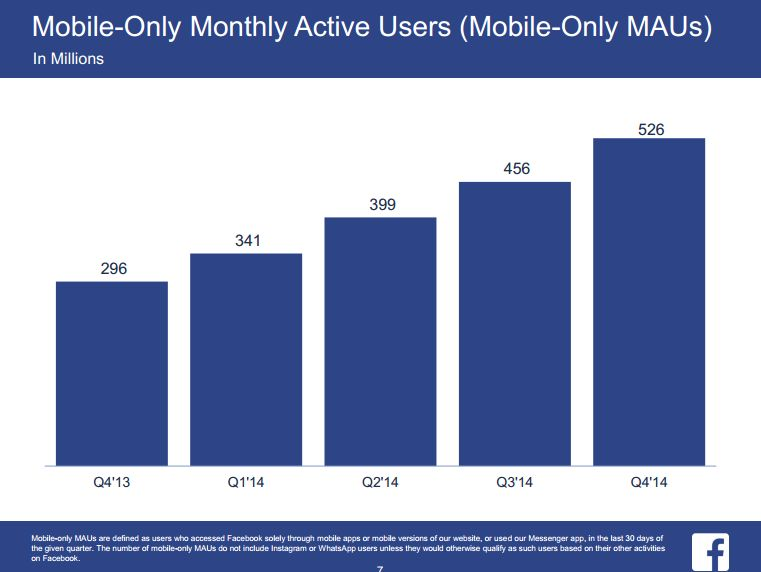 MAU FB Mobile