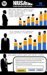 I Social NON Sono Piattaforme di Distribuzione