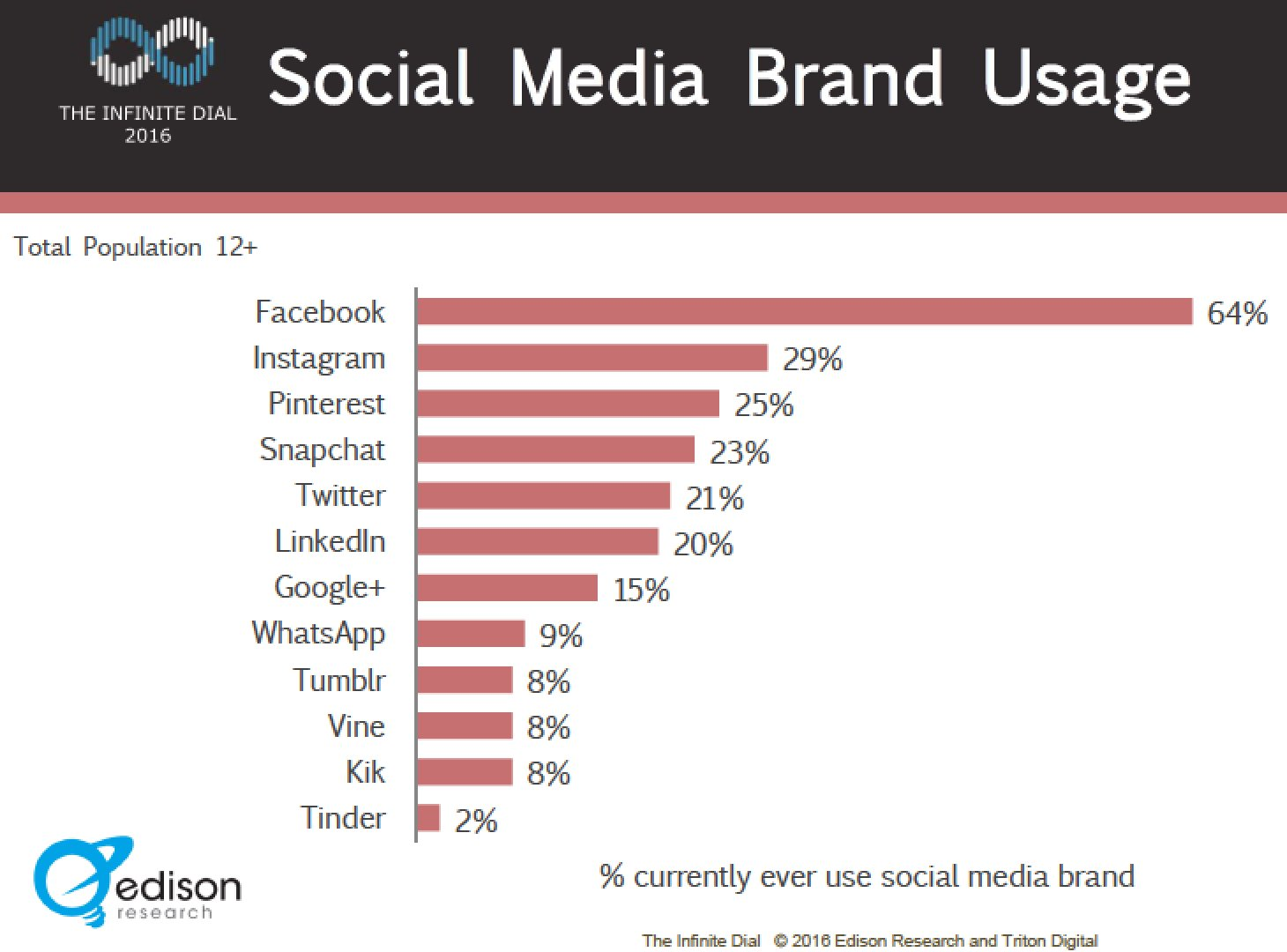 Snapchat-Statistics-1