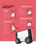 Digital Media 2016