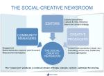 Il Brand Journalism Secondo <span class=