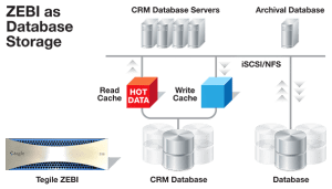 diagram_database_solutions