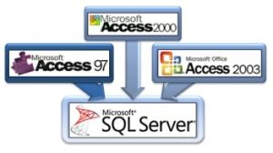 access-to-sql-server-migration