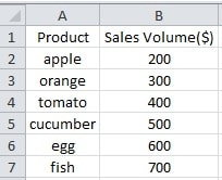 An Example Customize Lists