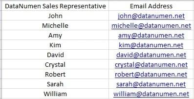 Name Lists