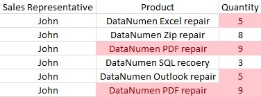 how to find and delete duplicates in excel 2013